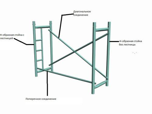 Н-образные строительные леса4 (1)
